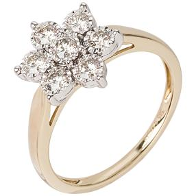 Ring 585 Gold bicolor Brillant